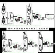 占小玲首创不用硫酸/白土法柴油/减线油常温常压脱色剂